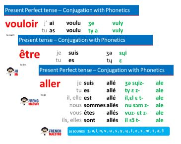 French Pronunciation Pdf