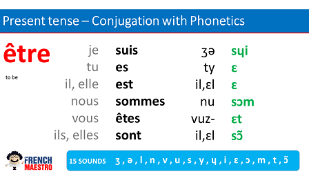 French verb to be - etre - conjugation PDF